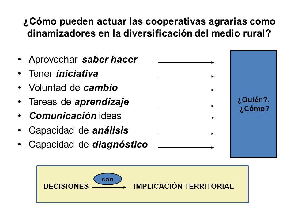 ¿Cómo pueden actuar las cooperativas agrarias como dinamizadores en la diversificación del medio rural? Aprovechar saber hacer Tener iniciativa Volunt