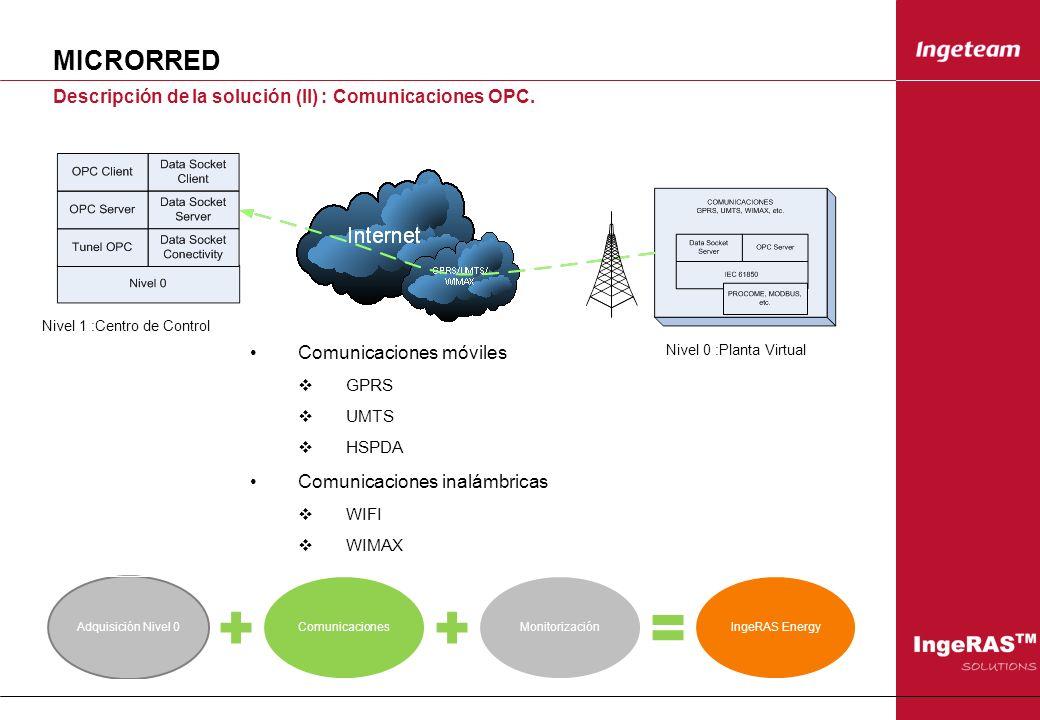 MICRORRED Descripción de la solución (II) : Comunicaciones OPC. Adquisición Nivel 0ComunicacionesMonitorizaciónIngeRAS Energy Comunicaciones inalámbri