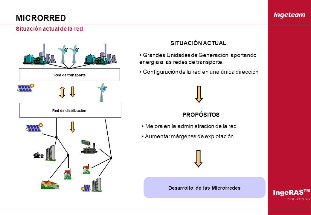 Grandes Unidades de Generación aportando energía a las redes de transporte. Configuración de la red en una única dirección MICRORRED Situación actual