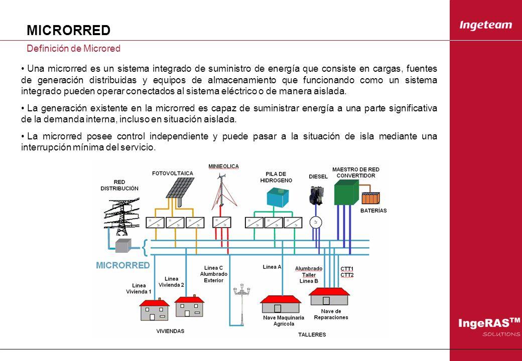 Una microrred es un sistema integrado de suministro de energía que consiste en cargas, fuentes de generación distribuidas y equipos de almacenamiento