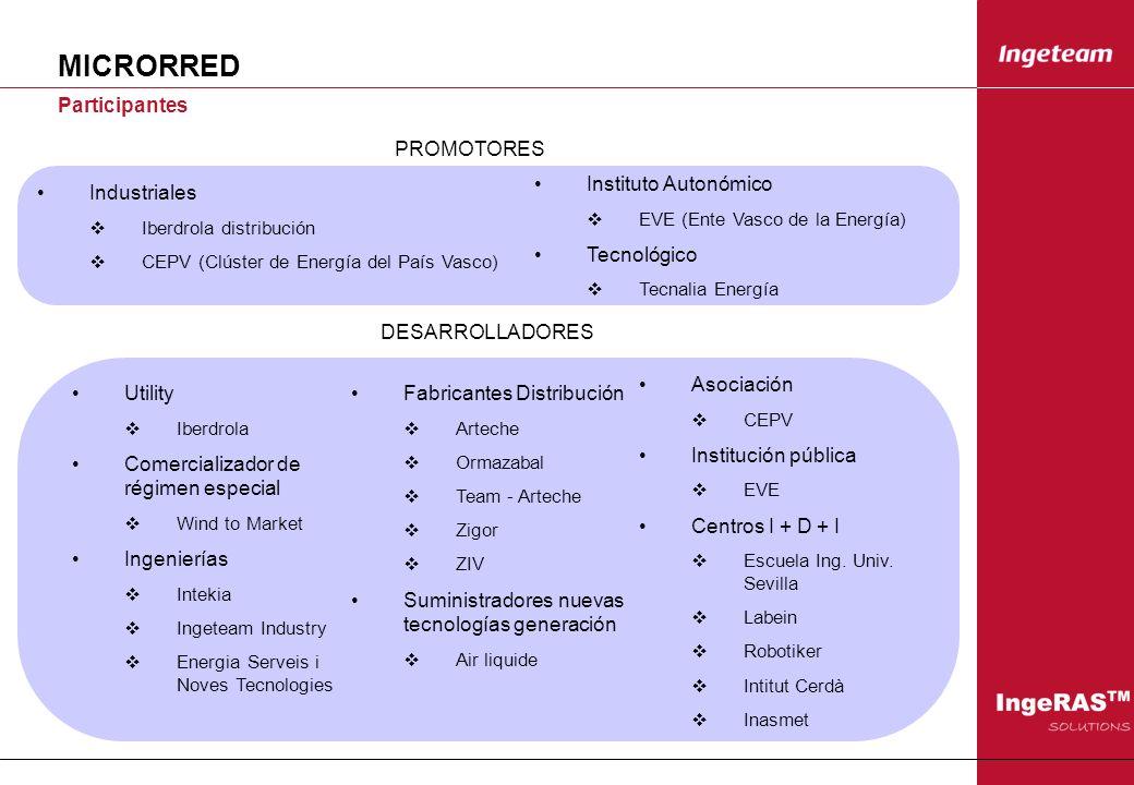 PROMOTORES Industriales Iberdrola distribución CEPV (Clúster de Energía del País Vasco) MICRORRED Participantes Instituto Autonómico EVE (Ente Vasco d