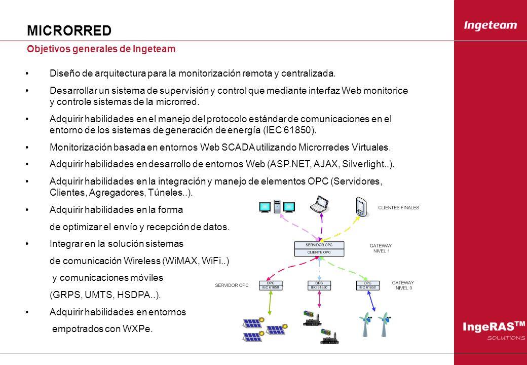 MICRORRED Objetivos generales de Ingeteam Diseño de arquitectura para la monitorización remota y centralizada. Desarrollar un sistema de supervisión y