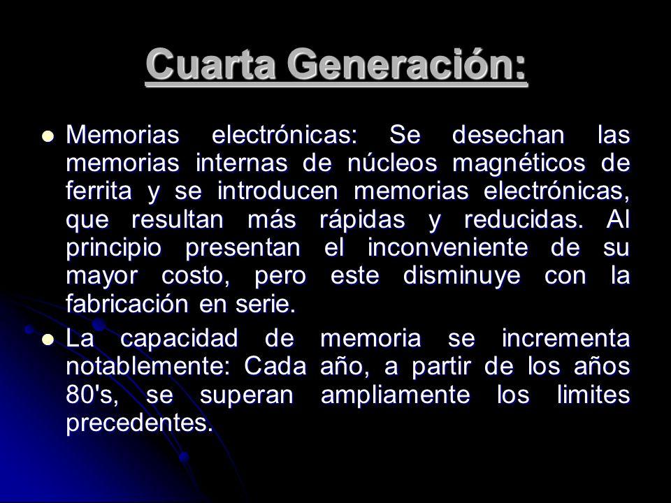 Cuarta Generación: Memorias electrónicas: Se desechan las memorias internas de núcleos magnéticos de ferrita y se introducen memorias electrónicas, qu