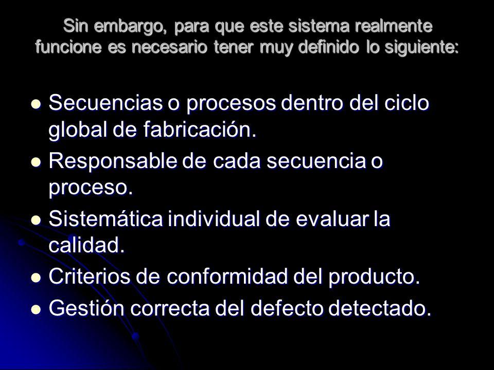 Sin embargo, para que este sistema realmente funcione es necesario tener muy definido lo siguiente: Secuencias o procesos dentro del ciclo global de f