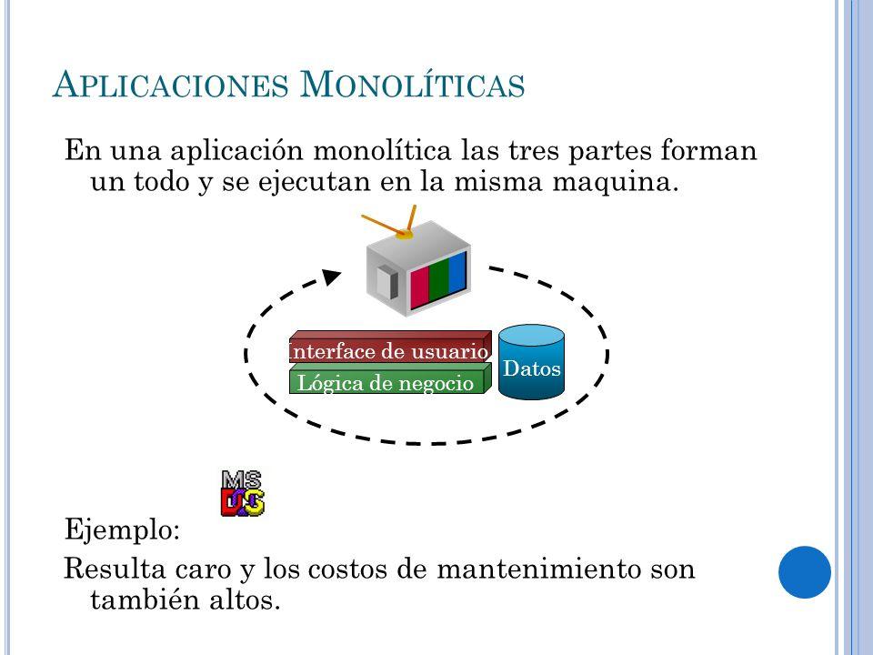 A PLICACIONES M ONOLÍTICAS En una aplicación monolítica las tres partes forman un todo y se ejecutan en la misma maquina. Ejemplo: Resulta caro y los