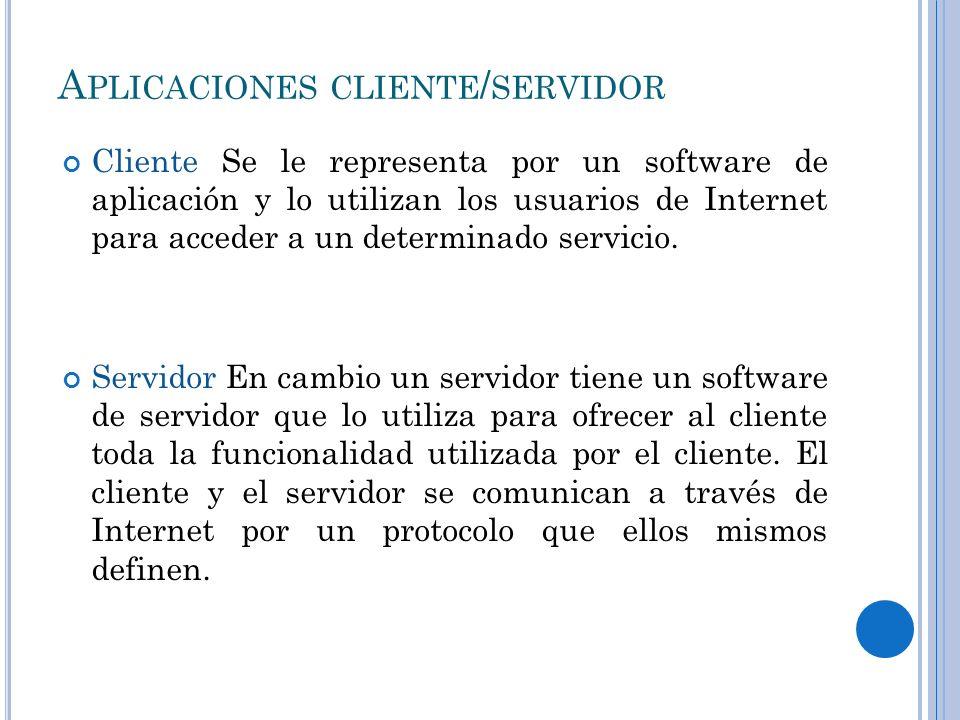 A PLICACIONES CLIENTE / SERVIDOR Cliente Se le representa por un software de aplicación y lo utilizan los usuarios de Internet para acceder a un deter