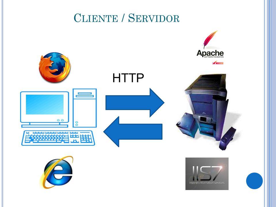 C LIENTE / S ERVIDOR HTTP