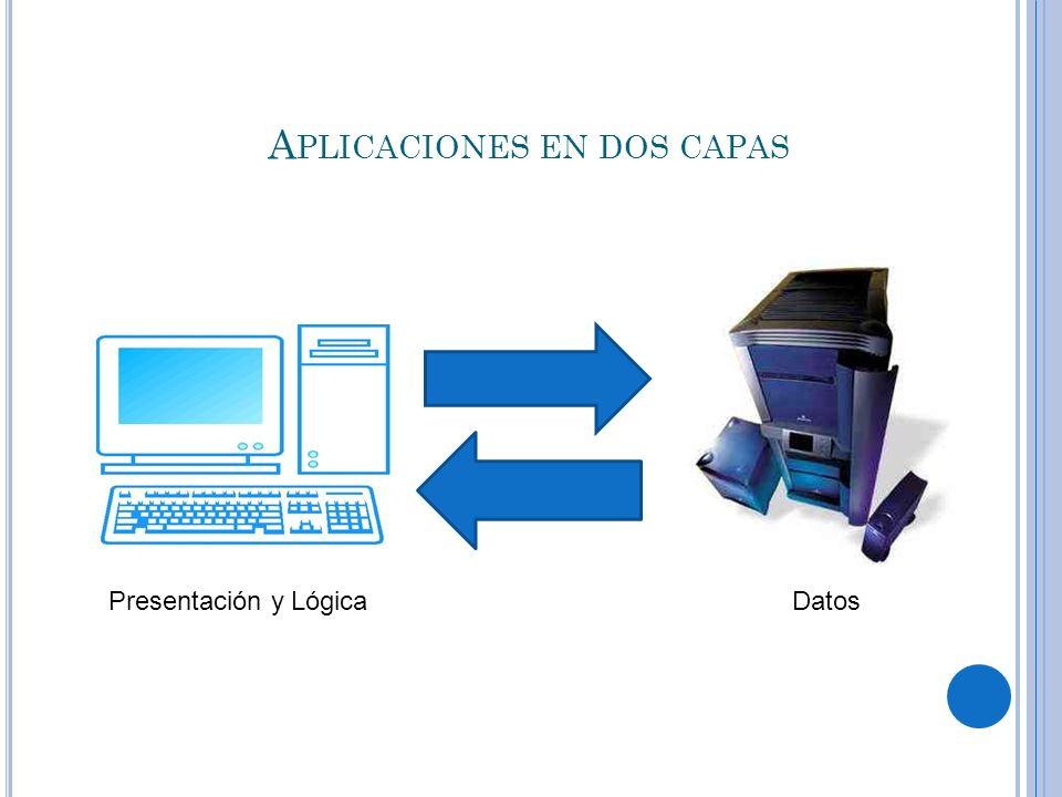 A PLICACIONES EN DOS CAPAS Presentación y LógicaDatos