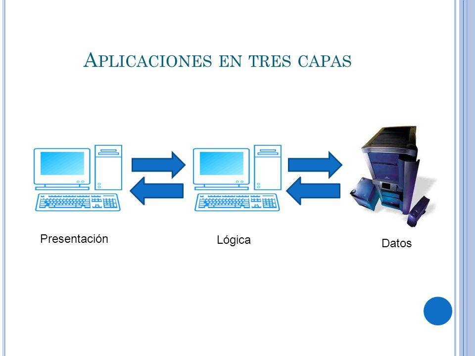 A PLICACIONES EN TRES CAPAS Presentación Datos Lógica