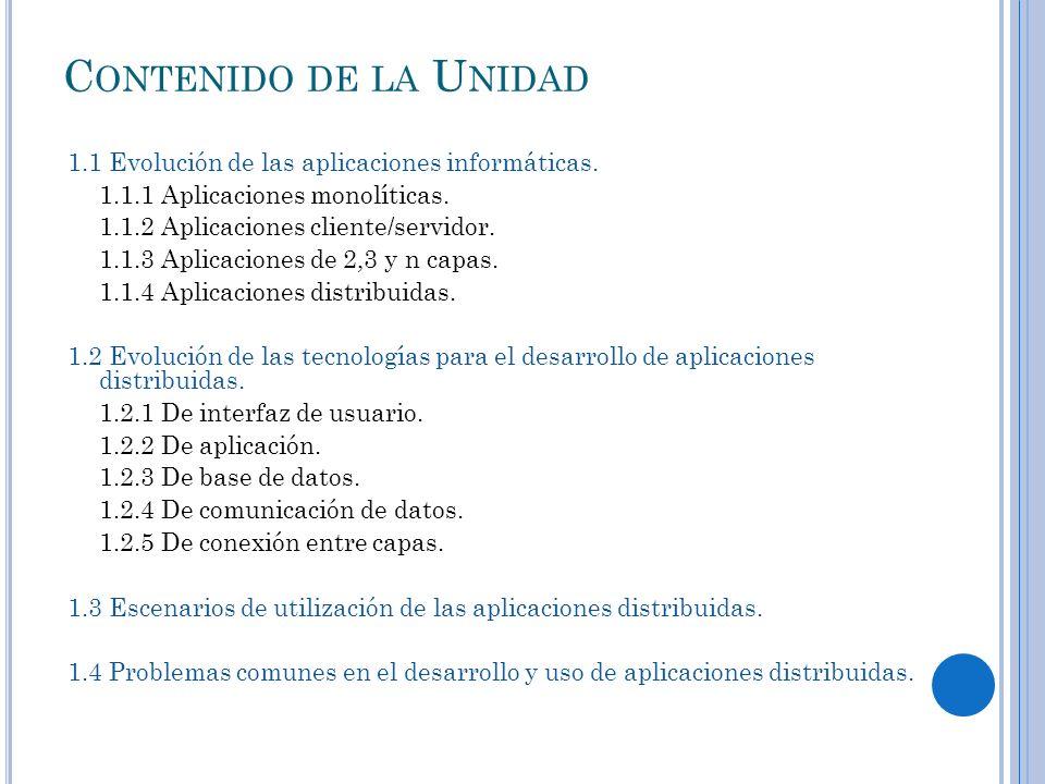 C ONTENIDO DE LA U NIDAD 1.1 Evolución de las aplicaciones informáticas. 1.1.1 Aplicaciones monolíticas. 1.1.2 Aplicaciones cliente/servidor. 1.1.3 Ap