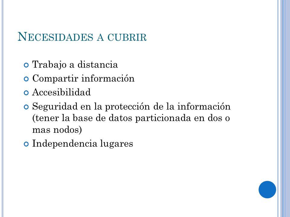 N ECESIDADES A CUBRIR Trabajo a distancia Compartir información Accesibilidad Seguridad en la protección de la información (tener la base de datos par