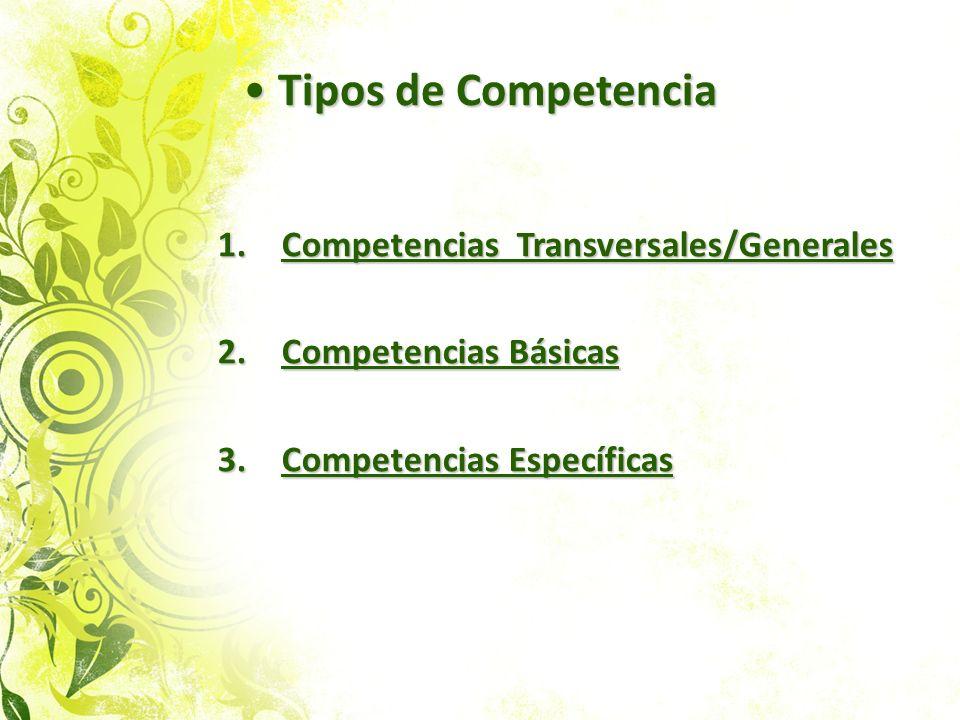 Material de Consulta: Material de Consulta: Programa de Entrenamiento en Competencias (ifef) Programa de Entrenamiento en Competencias (ifef) Manual de Procedimiento para la Orientación por Manual de Procedimiento para la Orientación por Competencias Competencias