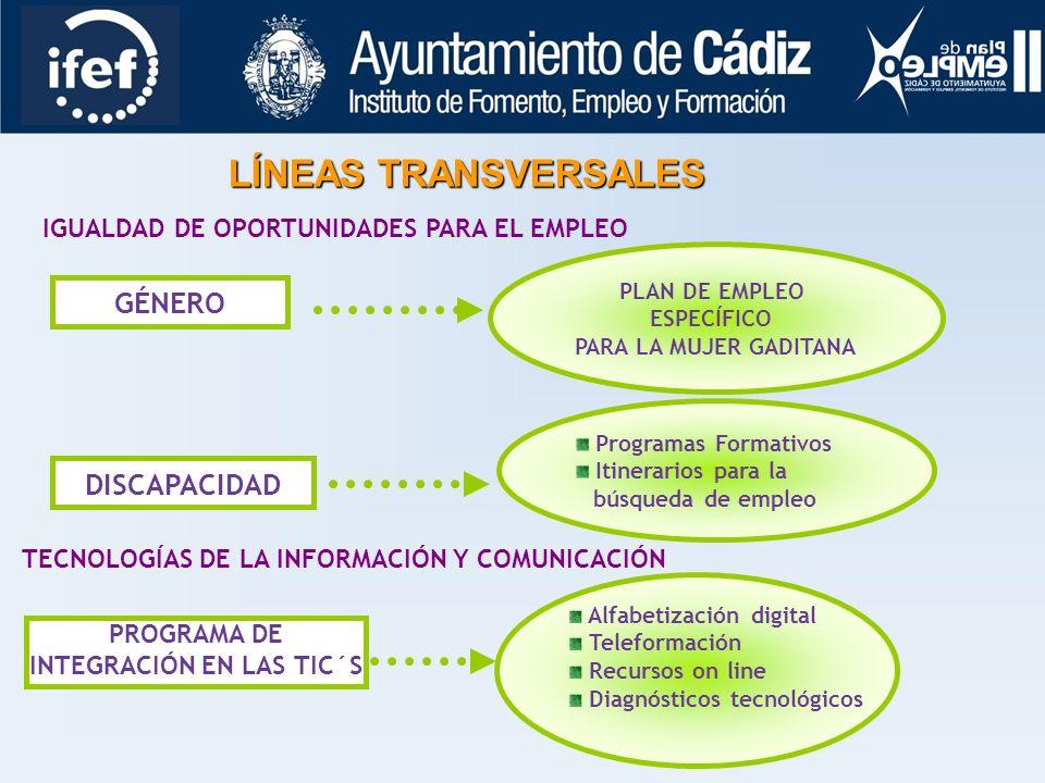 Vinculado al nuevo PGOU como fuente de oportunidades de empleo en el municipio LÍNEA DE FOMENTO DE INFRAESTRUCTURAS Y EQUIPAMIENTOS CULTURALES, TURÍST
