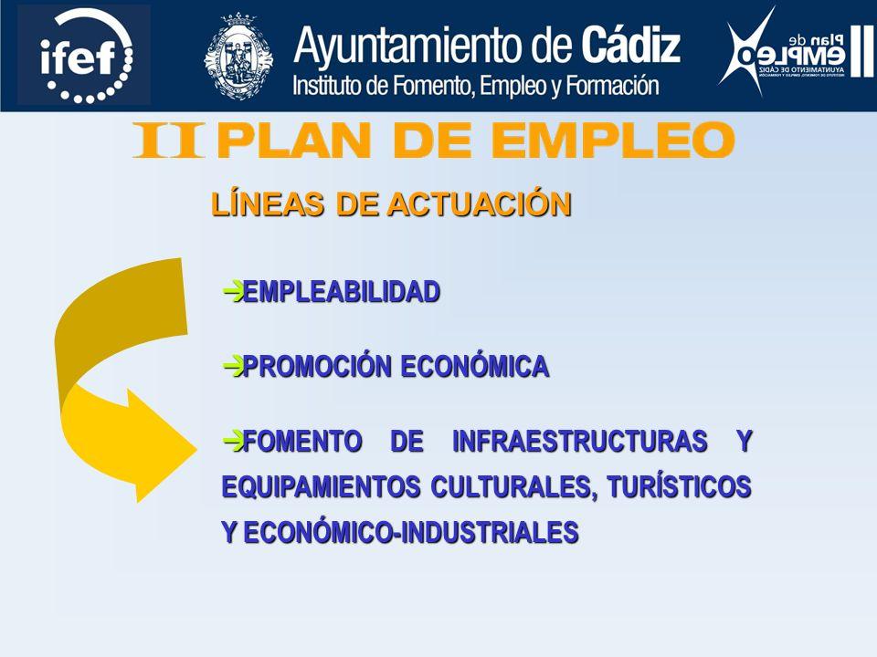PLAN DE EMPLEO DEL MUNICIPIO DE CÁDIZ Conjunto de actuaciones y programas a desarrollar en el municipio de Cádiz con vistas a promover activamente la