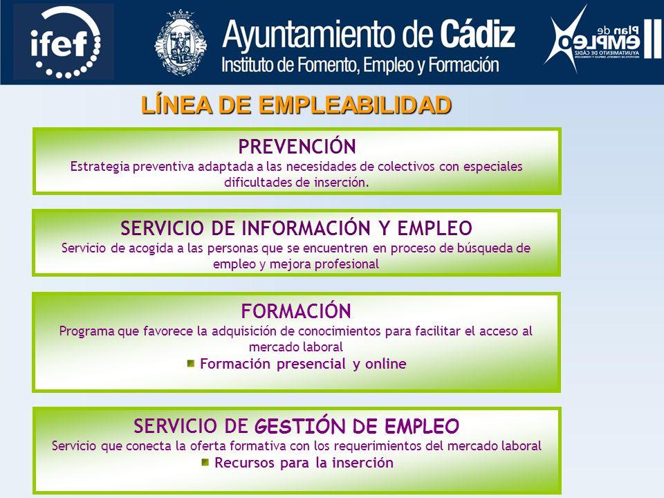 SERVICIO DE ORIENTACIÓN Y ASESORAMIENTO A INICIATIVAS EMPRESARIALES LÍNEA DE PROMOCIÓN ECONÓMICA APOYO FINANCIERO A PROYECTOS EMPRESARIALES FORMACIÓN EMPRESARIAL SERVICIO DE ALOJAMIENTO EMPRESARIAL