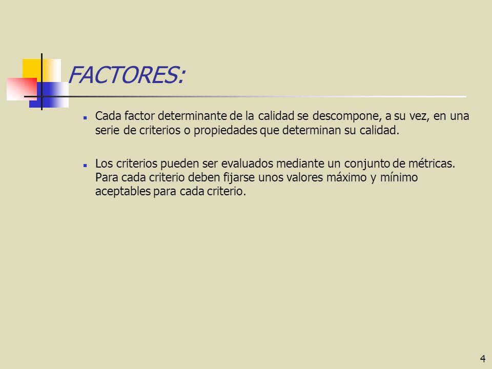 4 FACTORES: Cada factor determinante de la calidad se descompone, a su vez, en una serie de criterios o propiedades que determinan su calidad.