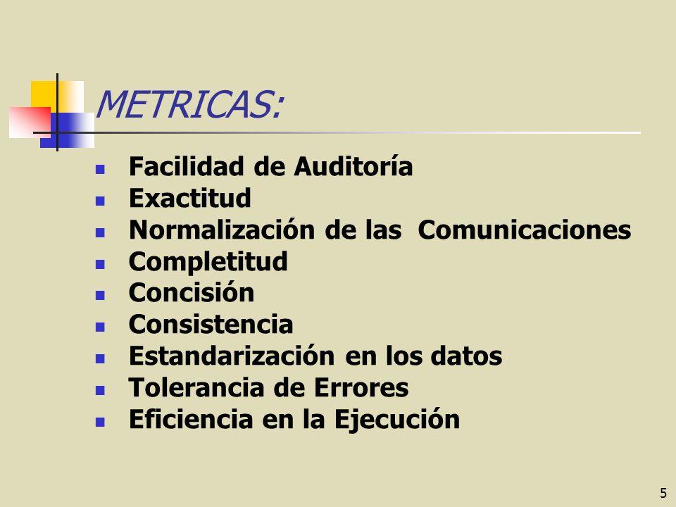 5 METRICAS: Facilidad de Auditoría Exactitud Normalización de las Comunicaciones Completitud Concisión Consistencia Estandarización en los datos Tolerancia de Errores Eficiencia en la Ejecución