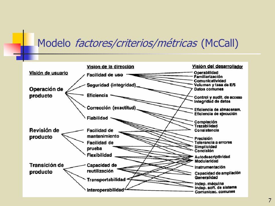 6 METRICAS: Facilidad de expansión Generalidad Independencia del Hardware Instrumentación Modularidad Facilidad de Operación Seguridad Auto-Documentac
