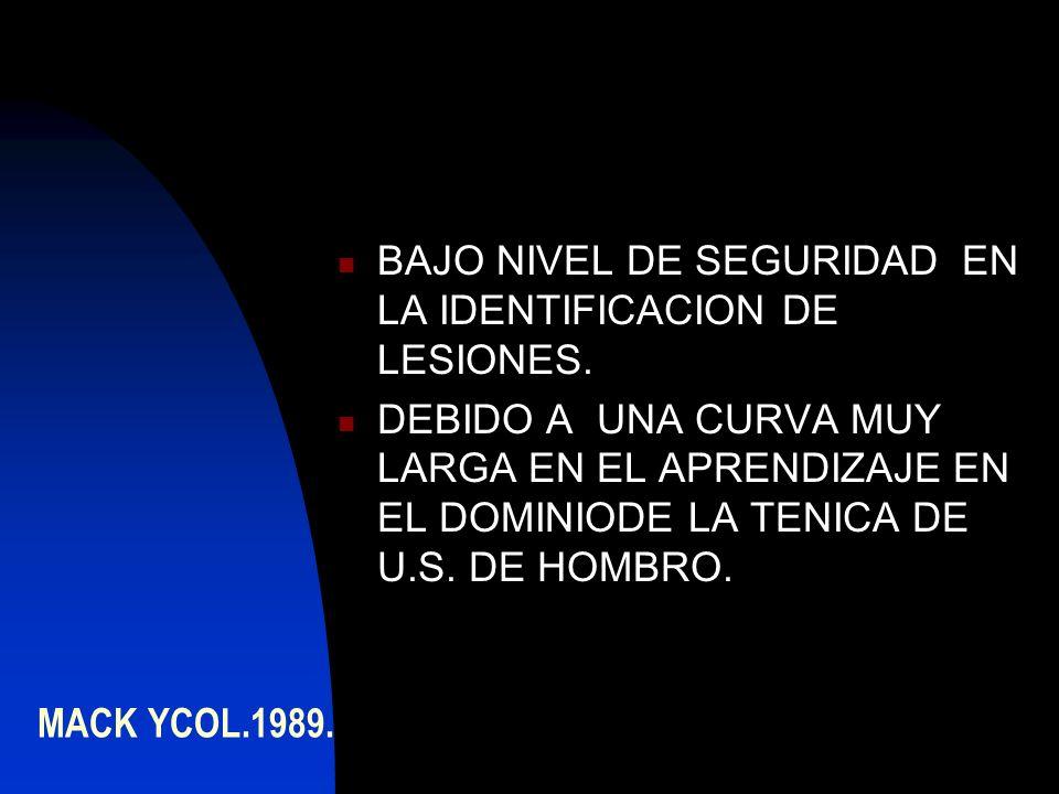SENSIBILIDAD RESONANCIA 81% ULTRASONIDO 81% VAN HOLSBEECK Y COL. 1995
