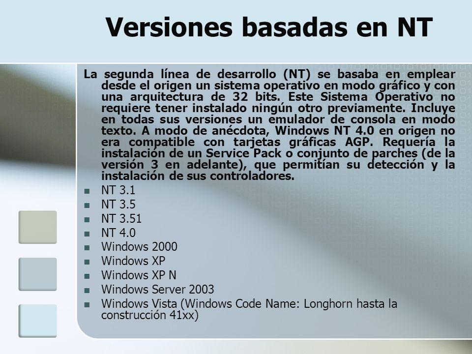 Versiones basadas en NT La segunda línea de desarrollo (NT) se basaba en emplear desde el origen un sistema operativo en modo gráfico y con una arquit