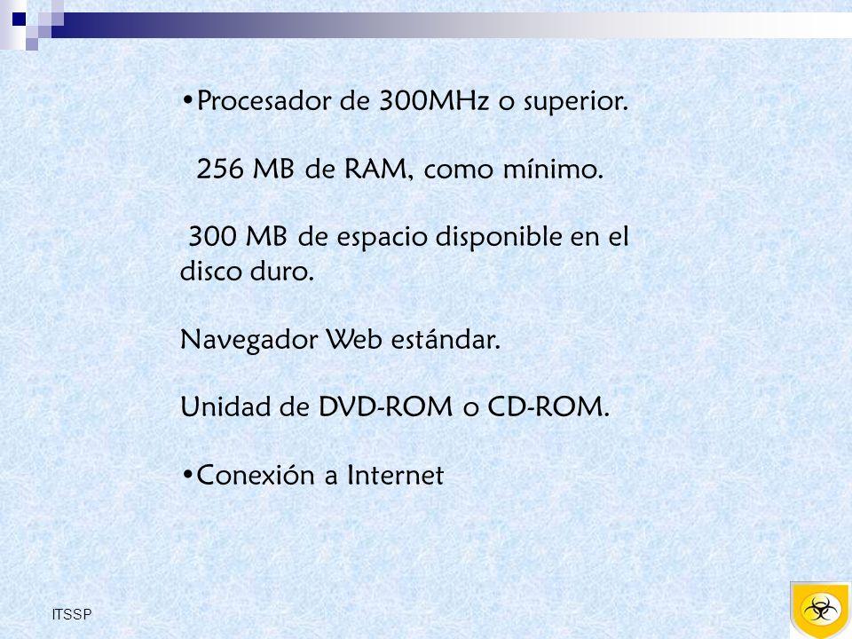 ITSSP http://www.blogantivirus.es/2008/03/norton-360-versin- 20.html http://bibliografias.com/ http://es.wikipedia.org/wiki/Portada http://www.avcomparatives.org/seiten/comparatives.html