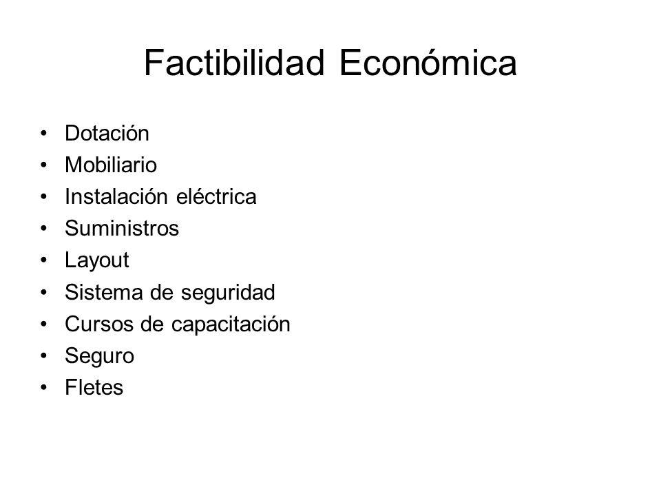 Factibilidad Económica Dotación Mobiliario Instalación eléctrica Suministros Layout Sistema de seguridad Cursos de capacitación Seguro Fletes