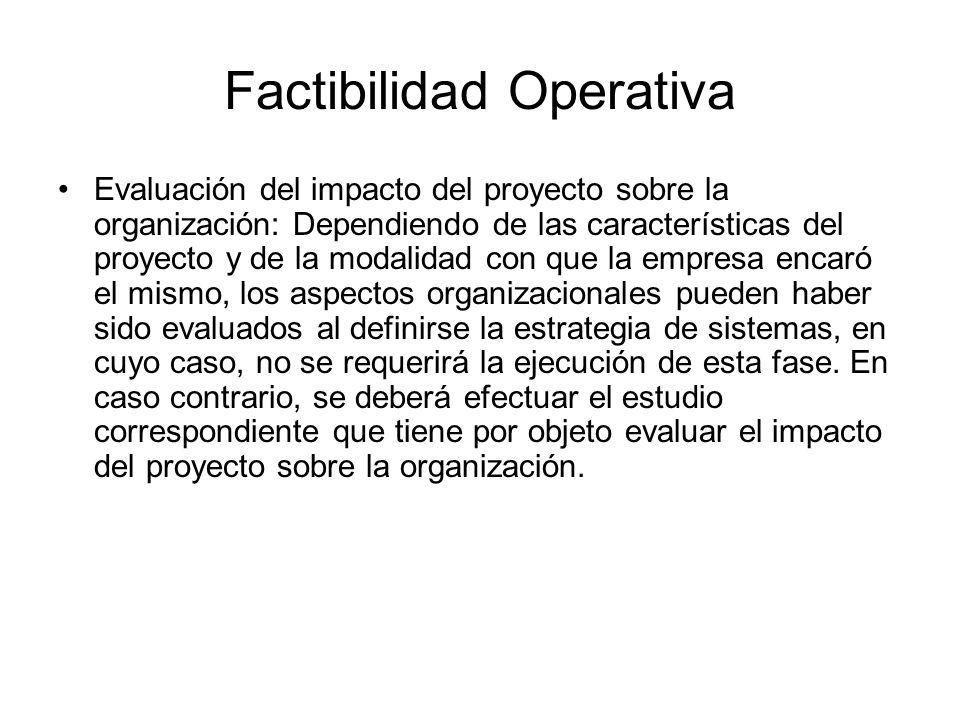 Factibilidad Operativa Evaluación del impacto del proyecto sobre la organización: Dependiendo de las características del proyecto y de la modalidad co