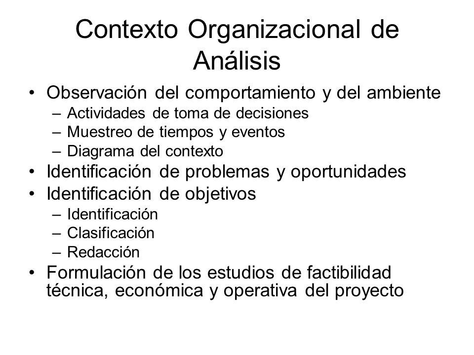 Contexto Organizacional de Análisis Observación del comportamiento y del ambiente –Actividades de toma de decisiones –Muestreo de tiempos y eventos –D