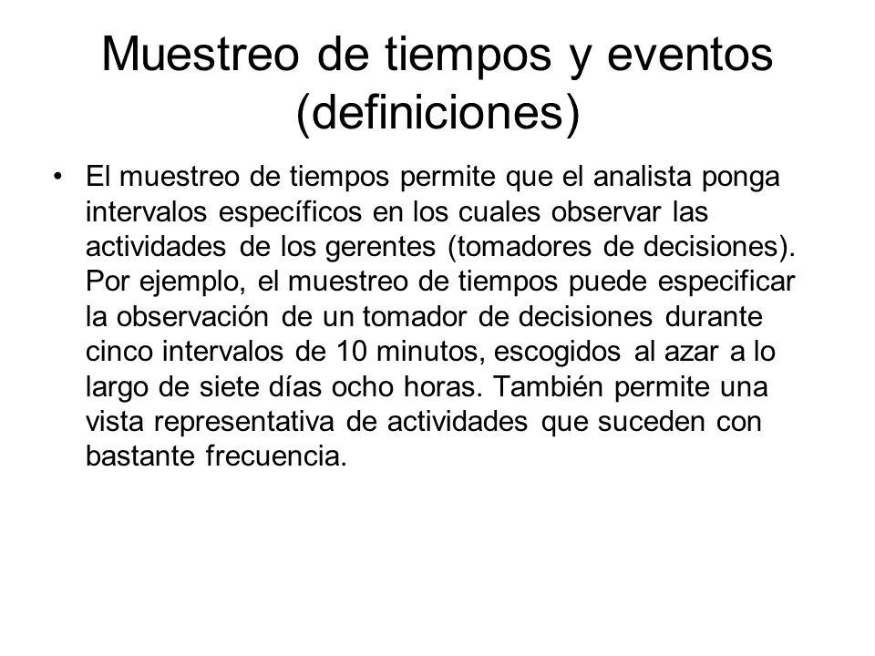 Muestreo de tiempos y eventos (definiciones) El muestreo de tiempos permite que el analista ponga intervalos específicos en los cuales observar las ac