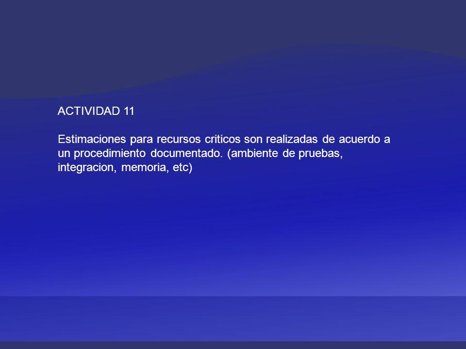 ACTIVIDAD 12 Un calendario del proyecto de sw es derivado de acuerdo a un procedimiento documentado.