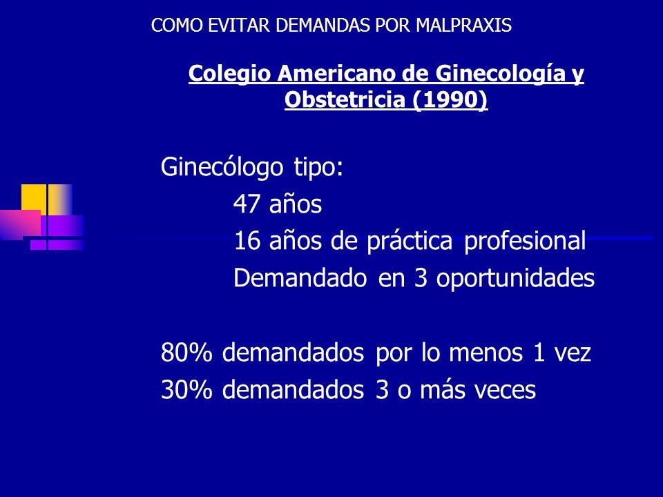 JCC4 COMO EVITAR DEMANDAS POR MALPRAXIS Colegio Americano de Ginecología y Obstetricia (1990) Ginecólogo tipo: 47 años 16 años de práctica profesional