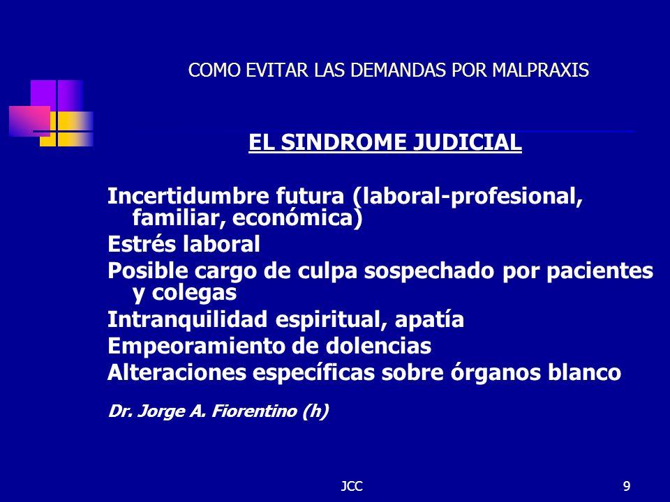JCC9 COMO EVITAR LAS DEMANDAS POR MALPRAXIS EL SINDROME JUDICIAL Incertidumbre futura (laboral-profesional, familiar, económica) Estrés laboral Posibl