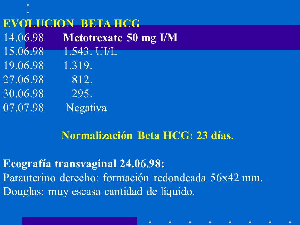 EVOLUCION BETA HCG 14.06.98Metotrexate 50 mg I/M 15.06.981.543. UI/L 19.06.981.319. 27.06.98 812. 30.06.98 295. 07.07.98 Negativa Normalización Beta H