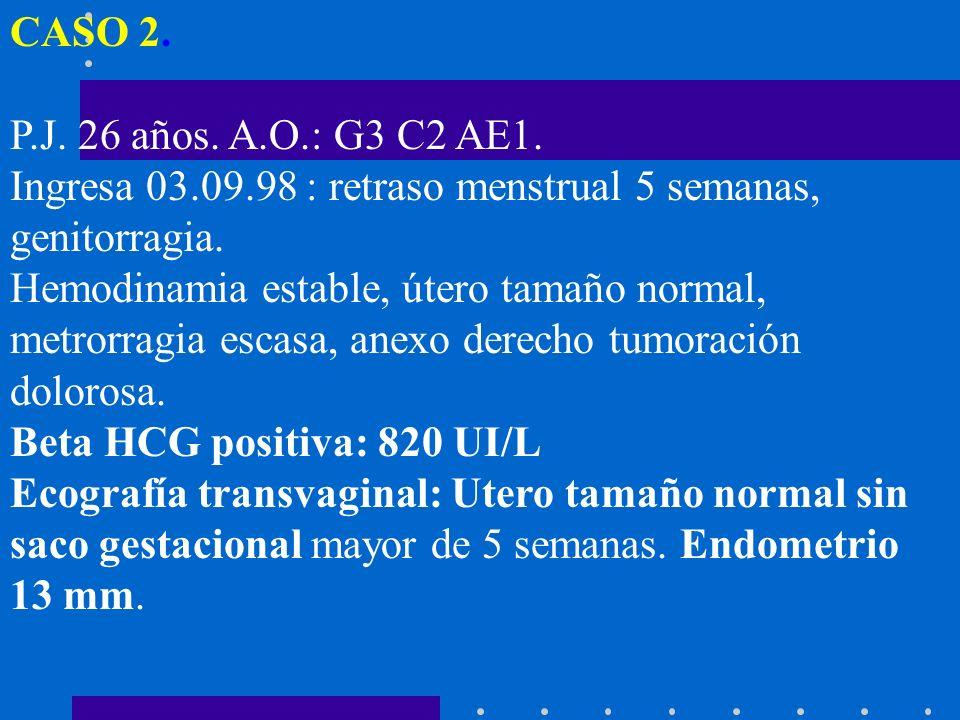 CASO 2. P.J. 26 años. A.O.: G3 C2 AE1. Ingresa 03.09.98 : retraso menstrual 5 semanas, genitorragia. Hemodinamia estable, útero tamaño normal, metrorr
