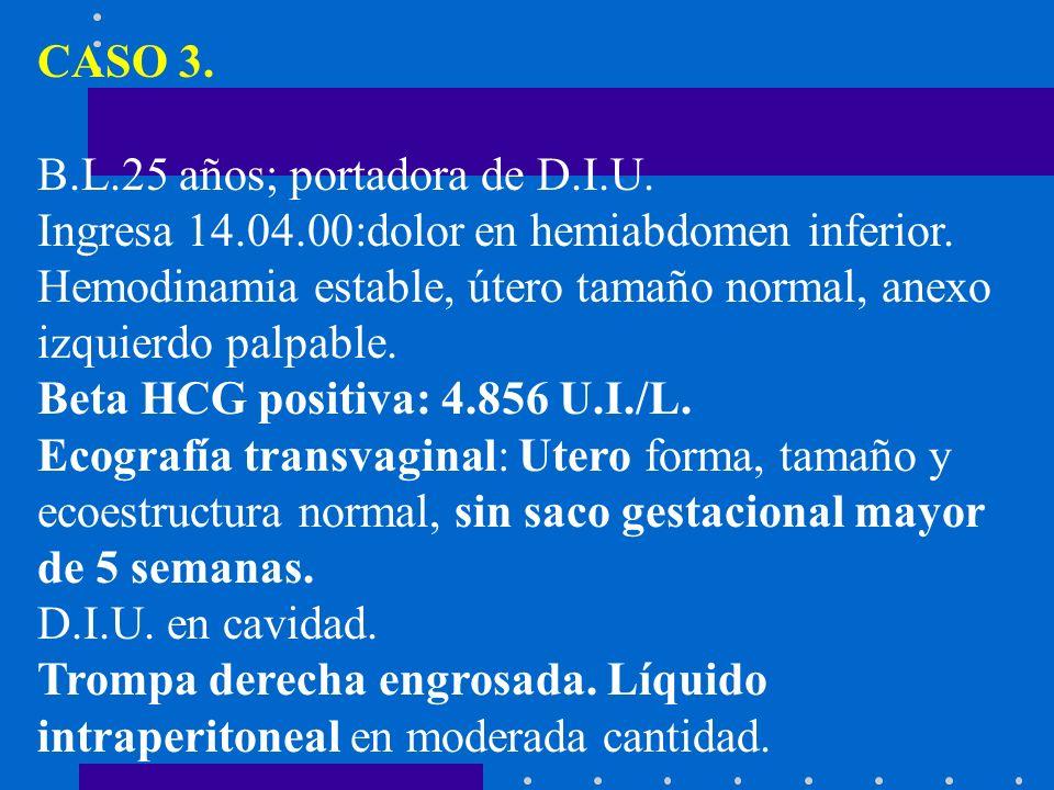 CASO 3. B.L.25 años; portadora de D.I.U. Ingresa 14.04.00:dolor en hemiabdomen inferior. Hemodinamia estable, útero tamaño normal, anexo izquierdo pal