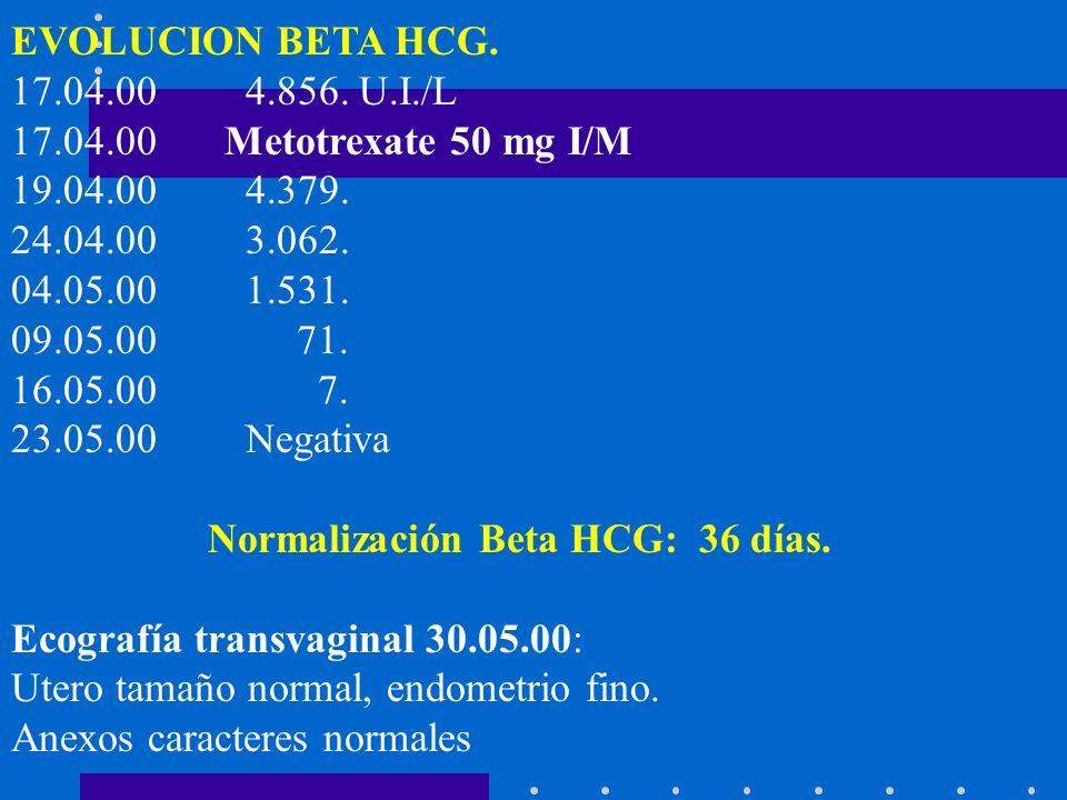 EVOLUCION BETA HCG. 17.04.00 4.856. U.I./L 17.04.00Metotrexate 50 mg I/M 19.04.00 4.379. 24.04.00 3.062. 04.05.00 1.531. 09.05.00 71. 16.05.00 7. 23.0