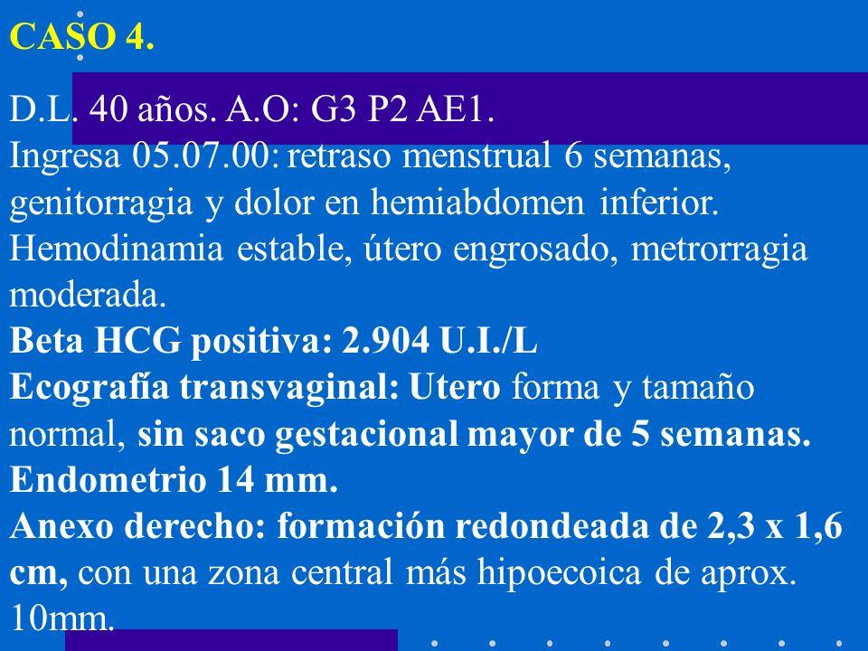CASO 4. D.L. 40 años. A.O: G3 P2 AE1. Ingresa 05.07.00: retraso menstrual 6 semanas, genitorragia y dolor en hemiabdomen inferior. Hemodinamia estable
