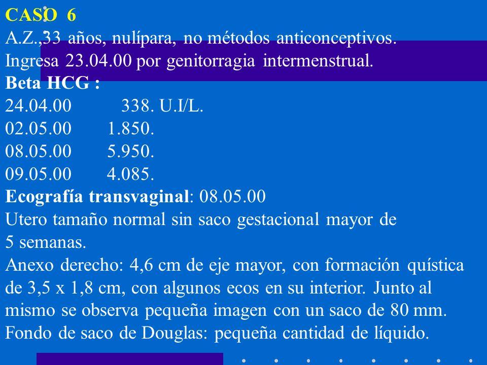 CASO 6 A.Z.,33 años, nulípara, no métodos anticonceptivos. Ingresa 23.04.00 por genitorragia intermenstrual. Beta HCG : 24.04.00 338. U.I/L. 02.05.00