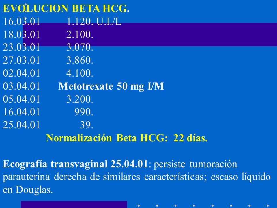 EVOLUCION BETA HCG. 16.03.01 1.120. U.I./L 18.03.01 2.100. 23.03.01 3.070. 27.03.01 3.860. 02.04.01 4.100. 03.04.01Metotrexate 50 mg I/M 05.04.01 3.20