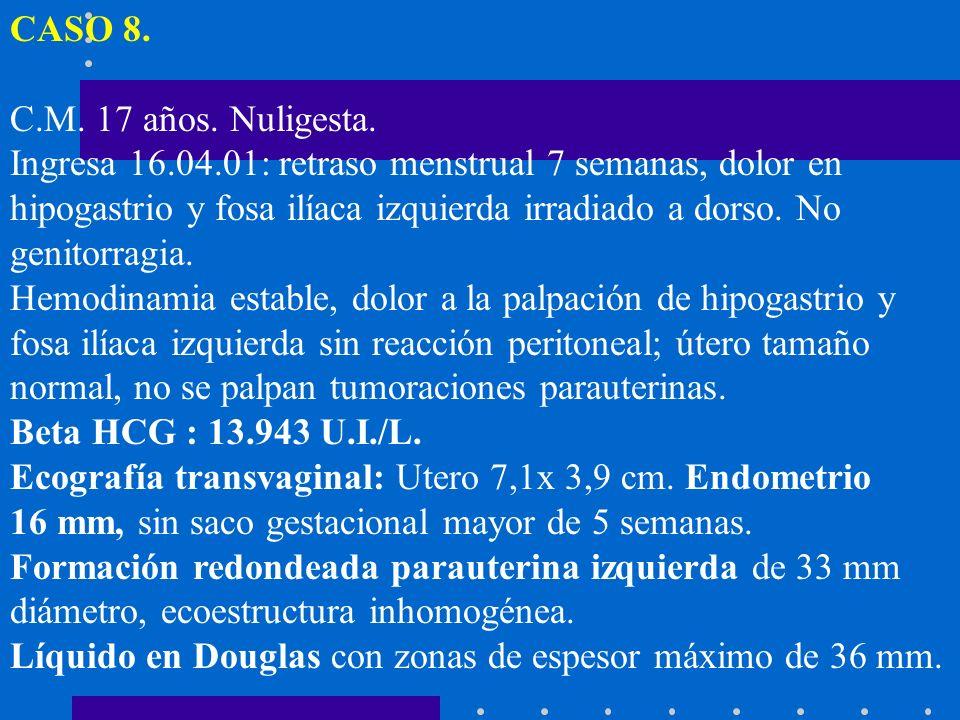 CASO 8. C.M. 17 años. Nuligesta. Ingresa 16.04.01: retraso menstrual 7 semanas, dolor en hipogastrio y fosa ilíaca izquierda irradiado a dorso. No gen