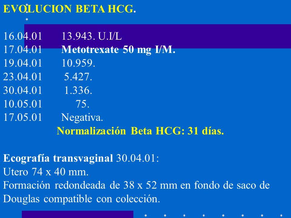 EVOLUCION BETA HCG. 16.04.0113.943. U.I/L 17.04.01Metotrexate 50 mg I/M. 19.04.0110.959. 23.04.01 5.427. 30.04.01 1.336. 10.05.01 75. 17.05.01Negativa