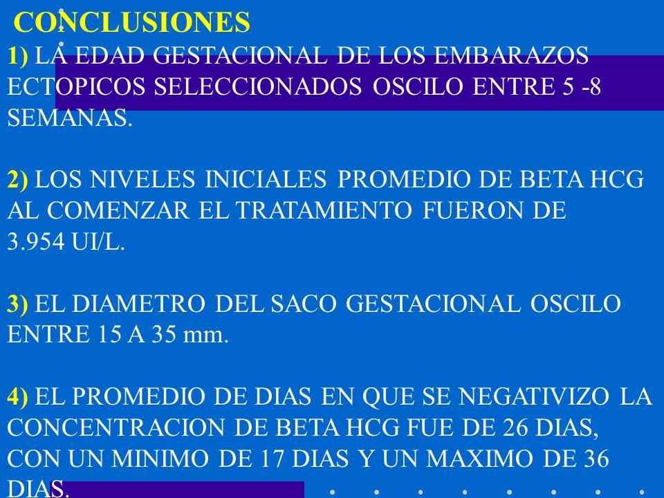 CONCLUSIONES 1) LA EDAD GESTACIONAL DE LOS EMBARAZOS ECTOPICOS SELECCIONADOS OSCILO ENTRE 5 -8 SEMANAS. 2) LOS NIVELES INICIALES PROMEDIO DE BETA HCG