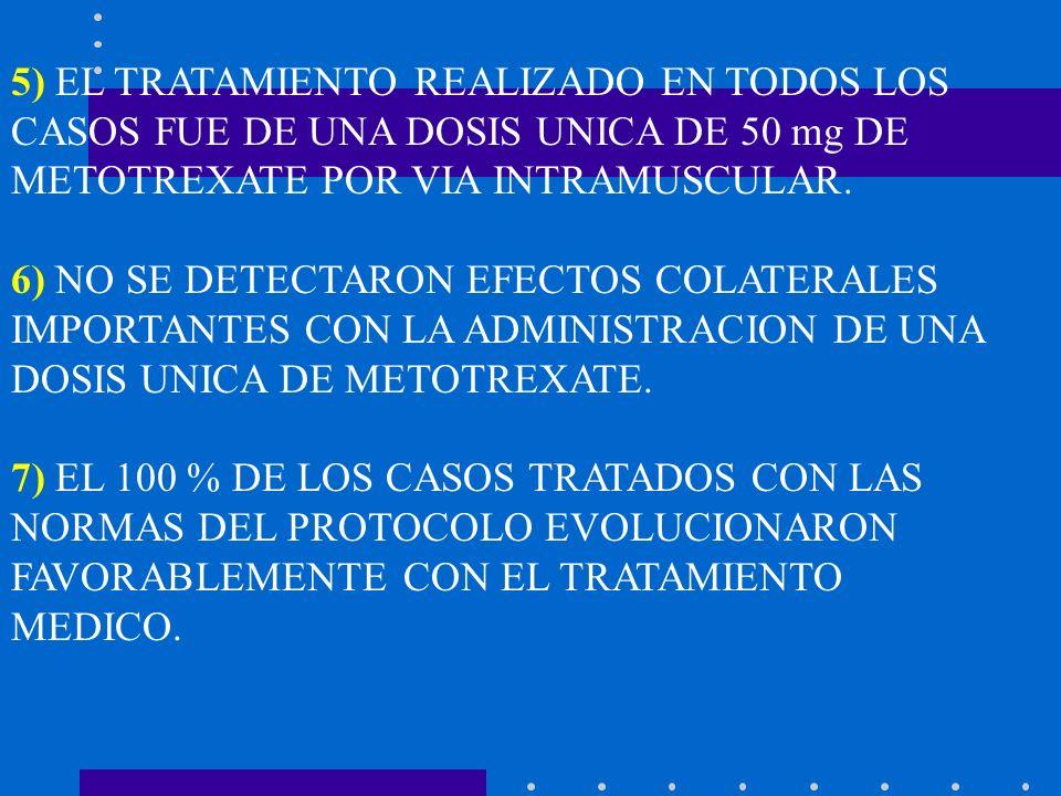 5) EL TRATAMIENTO REALIZADO EN TODOS LOS CASOS FUE DE UNA DOSIS UNICA DE 50 mg DE METOTREXATE POR VIA INTRAMUSCULAR. 6) NO SE DETECTARON EFECTOS COLAT