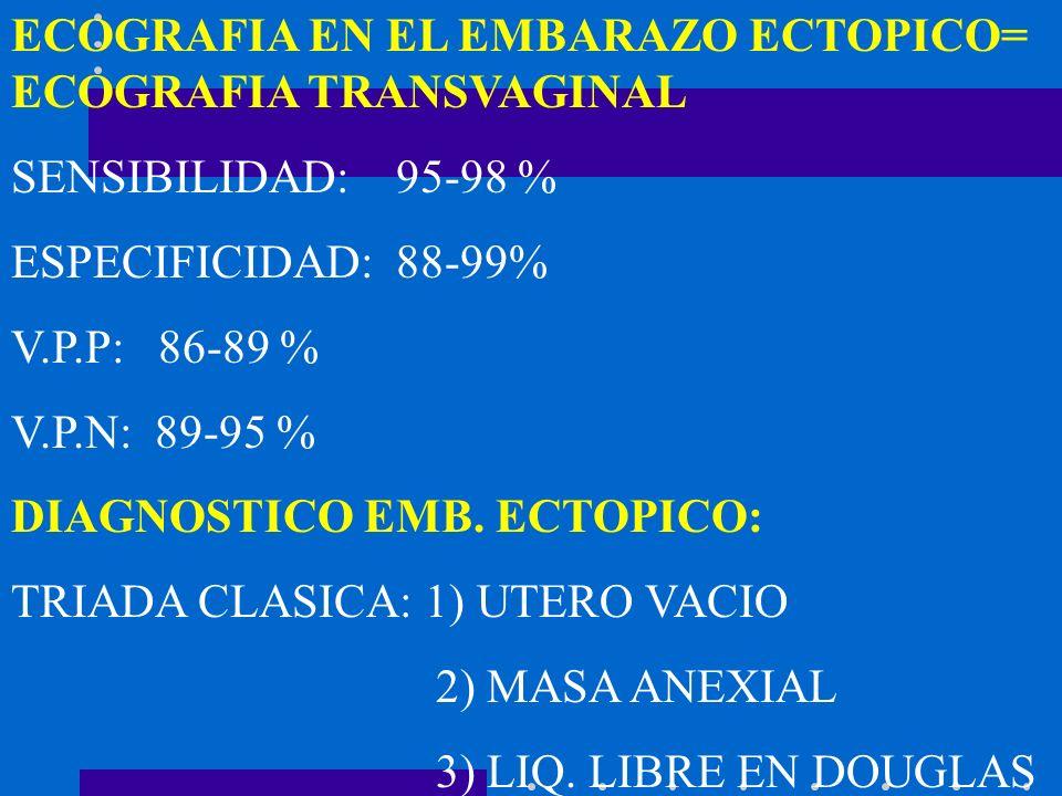 ECOGRAFIA EN EL EMBARAZO ECTOPICO= ECOGRAFIA TRANSVAGINAL SENSIBILIDAD: 95-98 % ESPECIFICIDAD: 88-99% V.P.P: 86-89 % V.P.N: 89-95 % DIAGNOSTICO EMB. E
