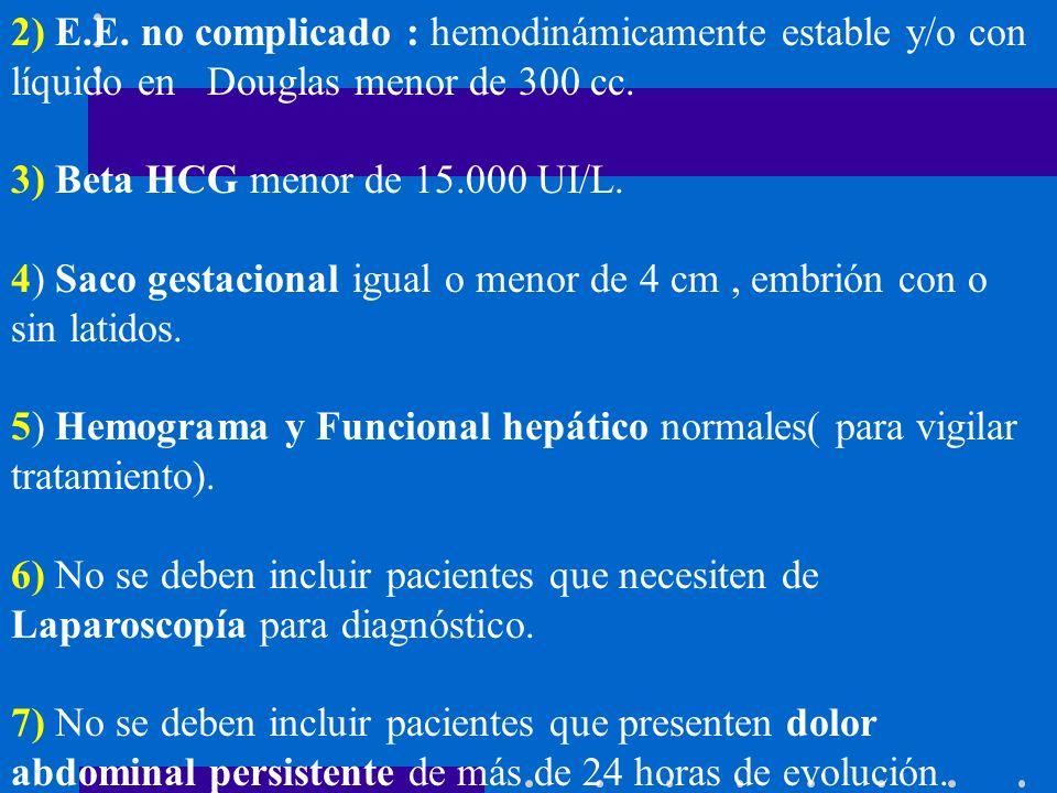 2) E.E. no complicado : hemodinámicamente estable y/o con líquido en Douglas menor de 300 cc. 3) Beta HCG menor de 15.000 UI/L. 4) Saco gestacional ig
