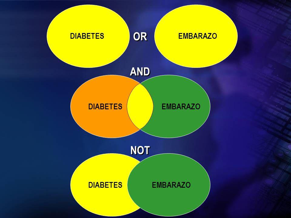 DIABETESEMBARAZO OR EMBARAZODIABETES AND EMBARAZODIABETES NOT