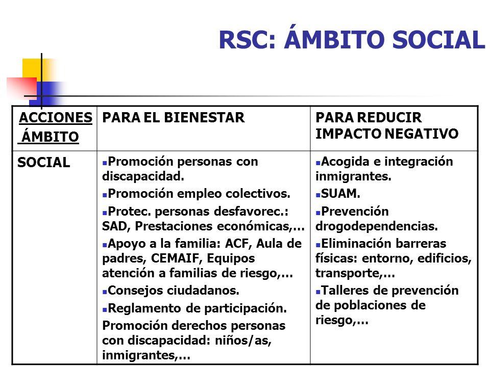 RSC: ÁMBITO SOCIAL ACCIONES ÁMBITO PARA EL BIENESTARPARA REDUCIR IMPACTO NEGATIVO SOCIAL Promoción personas con discapacidad. Promoción empleo colecti