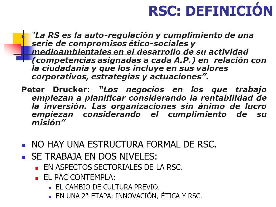 La RS es la auto-regulación y cumplimiento de una serie de compromisos ético-sociales y medioambientales en el desarrollo de su actividad (competencia