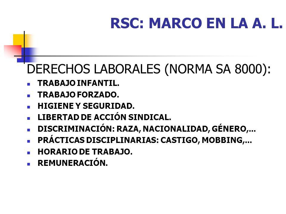 DERECHOS LABORALES (NORMA SA 8000): TRABAJO INFANTIL. TRABAJO FORZADO. HIGIENE Y SEGURIDAD. LIBERTAD DE ACCIÓN SINDICAL. DISCRIMINACIÓN: RAZA, NACIONA