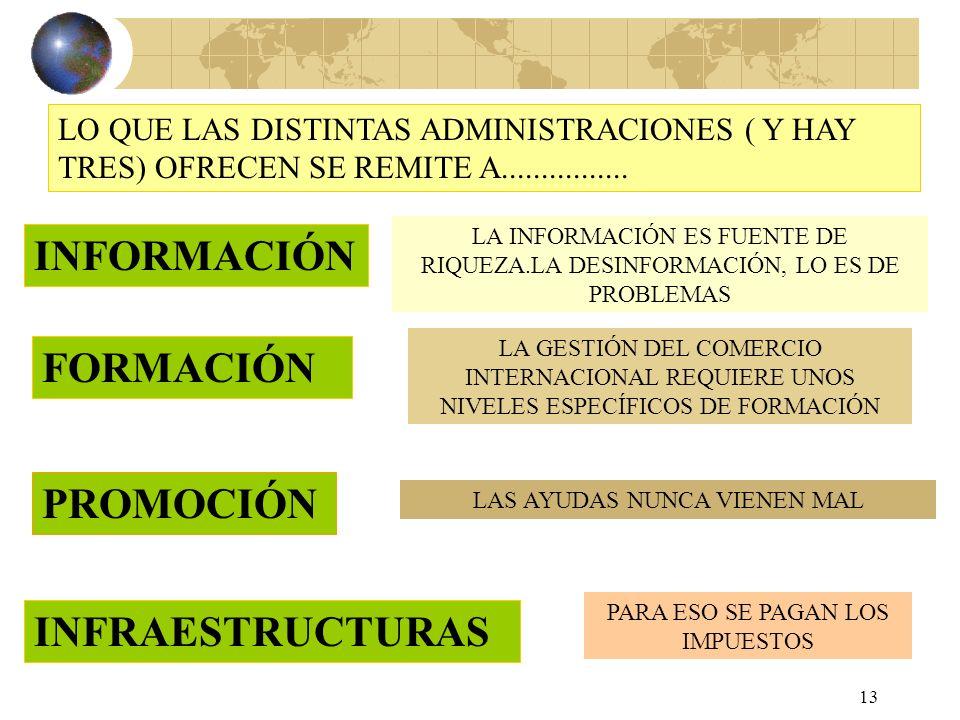 12 LOS NIVELES DE EXIGENCIA SE TRADUCEN EN BUROCRACIA, A SABER DOCUMENTOS IMPUESTOS (ARANCELES, IVA, ETC) CONTROLES E INSPECCIONES, ETC, ETC. EN DEFIN